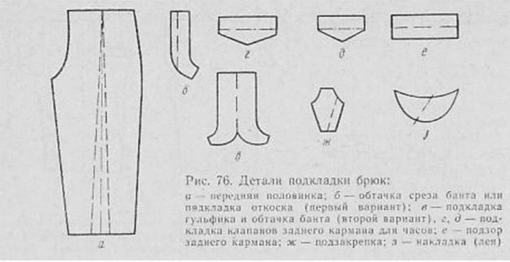 Выкройка гульфика для пошива женских брюк, вариант 2