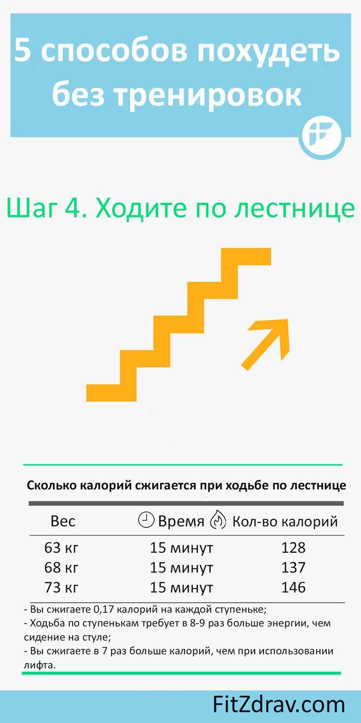 Ходьба по лестнице для похудения без спорта