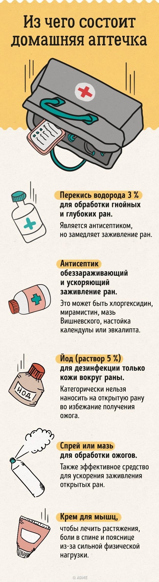 Как правильно собрать домашнюю аптечку, чтобы быть готовым ко всему