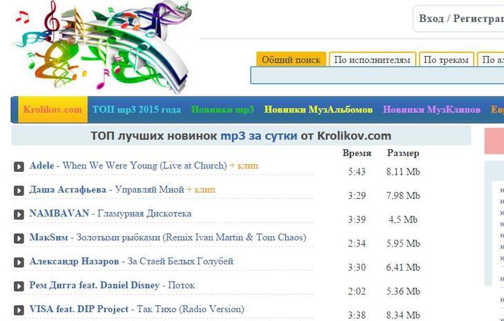 Топ сайтов для закачки музыки как включить ssl на хостинге