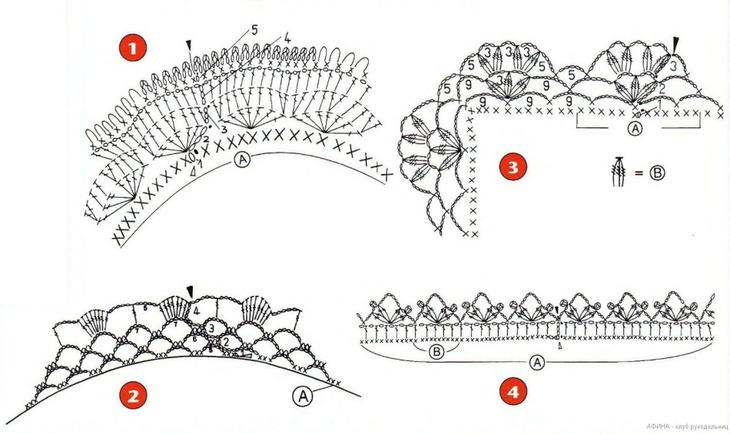Как обвязать носовой платок крючком: схема, описание, фото, видео