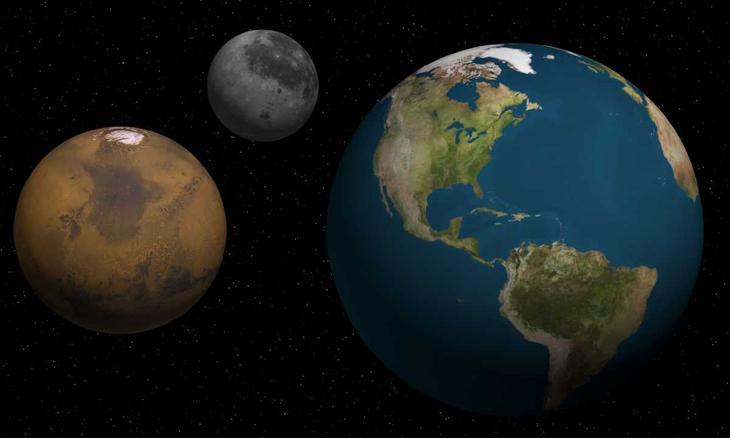Сравнение размеров Земли, Марса и Луны/© professornerdster.com