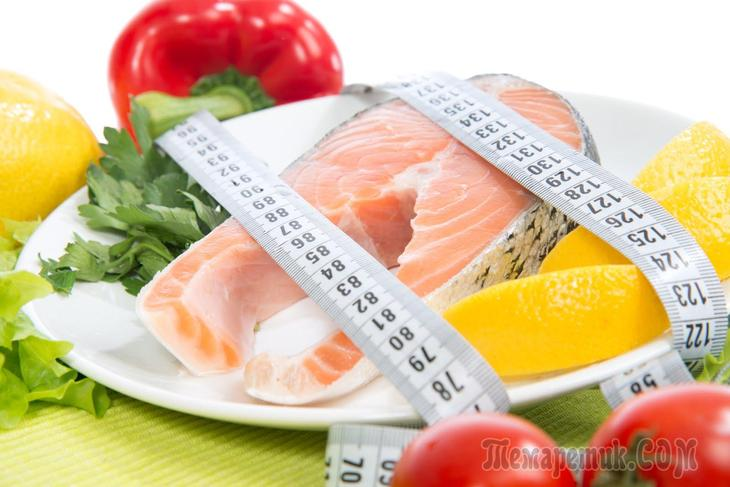 Продукты с содержанием белка для похудения
