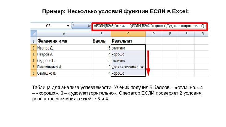 pрис. 2 пример/pp a href=