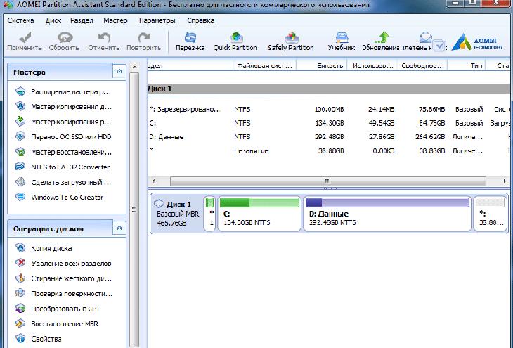Простой и удобный интерфейс программы Aomei Partition Assistant позволяет эффективно работать со всеми дисками компьютера