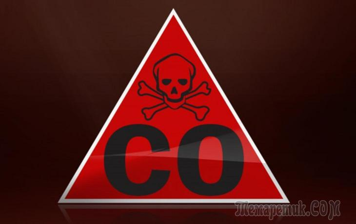 Отравление угарным газом: симптомы и лечение