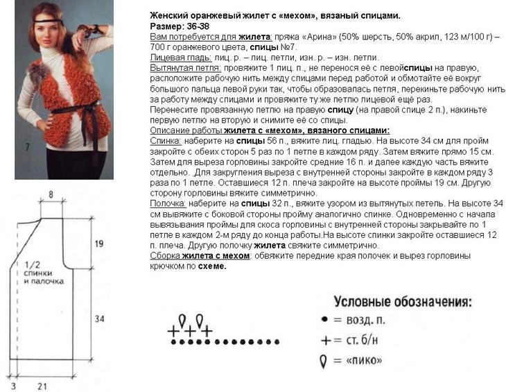 Схема и описание вязания спицами жилета с меховой отделкой, вариант 2