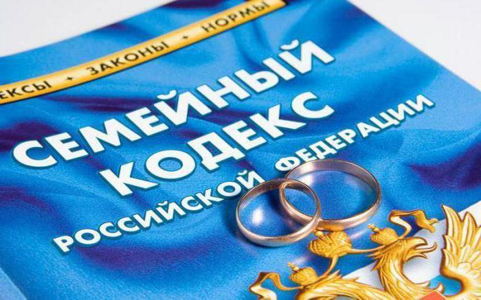 Близкие родственники по Семейному кодексу РФ