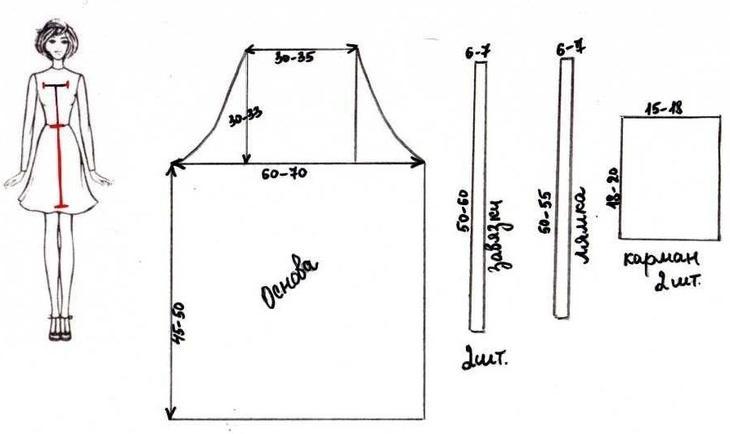 Выкройка для простого фартука (любого размера)