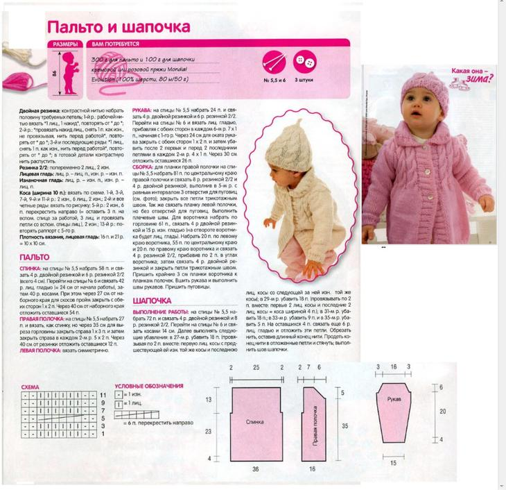 Пальто, шапочка для девочки 1-2 годика