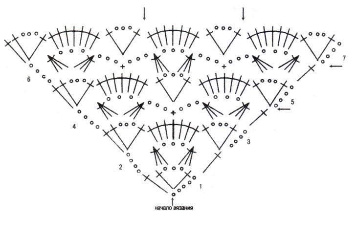 Как обвязать салфетку крючком: схема, описание, фото