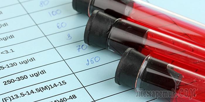 Что значит повышенный гемоглобин у подростка