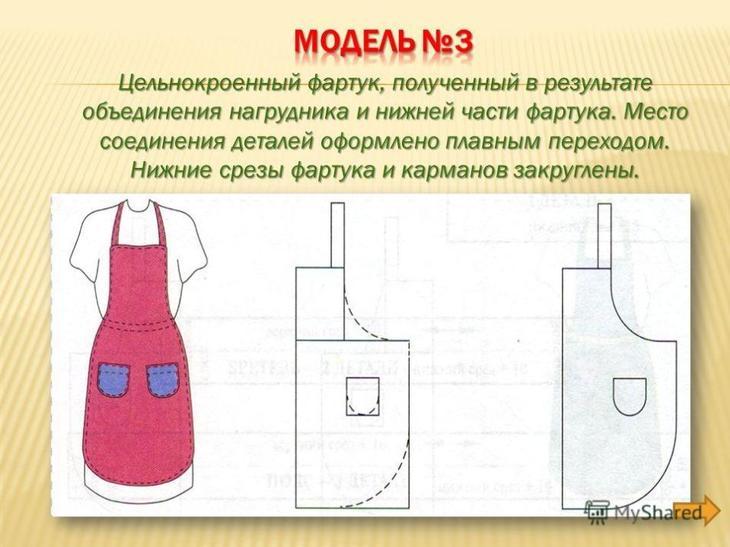 Выкройки фартуков разных видов № 6