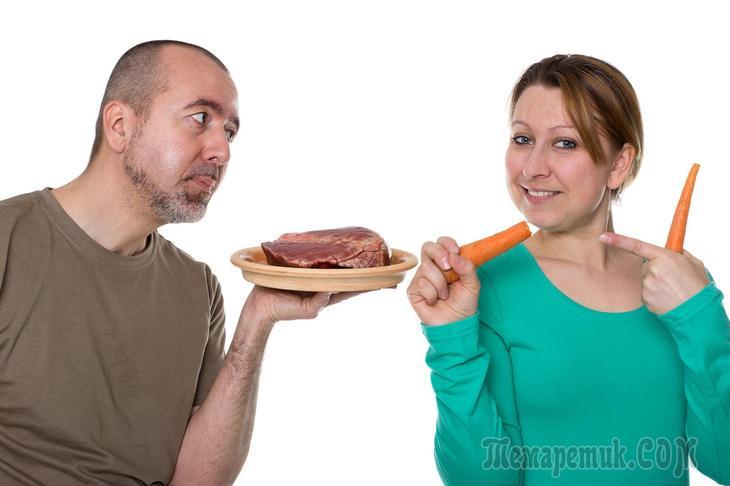 К чему приводит отказ от мяса