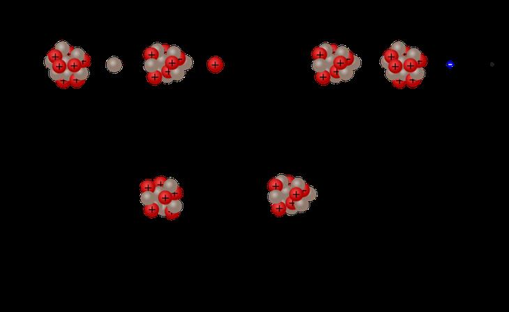 Радиоуглерод рождается в верхних слоях атмосферы из азота, в азот же потом и превращается в процессе радиоактивного распада / © wikimedia.org