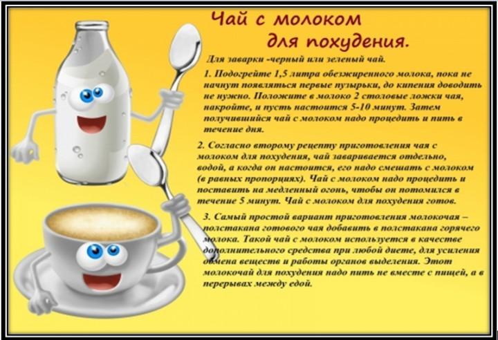Молочная диета с чаем